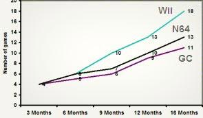 nintylist-chart.jpg