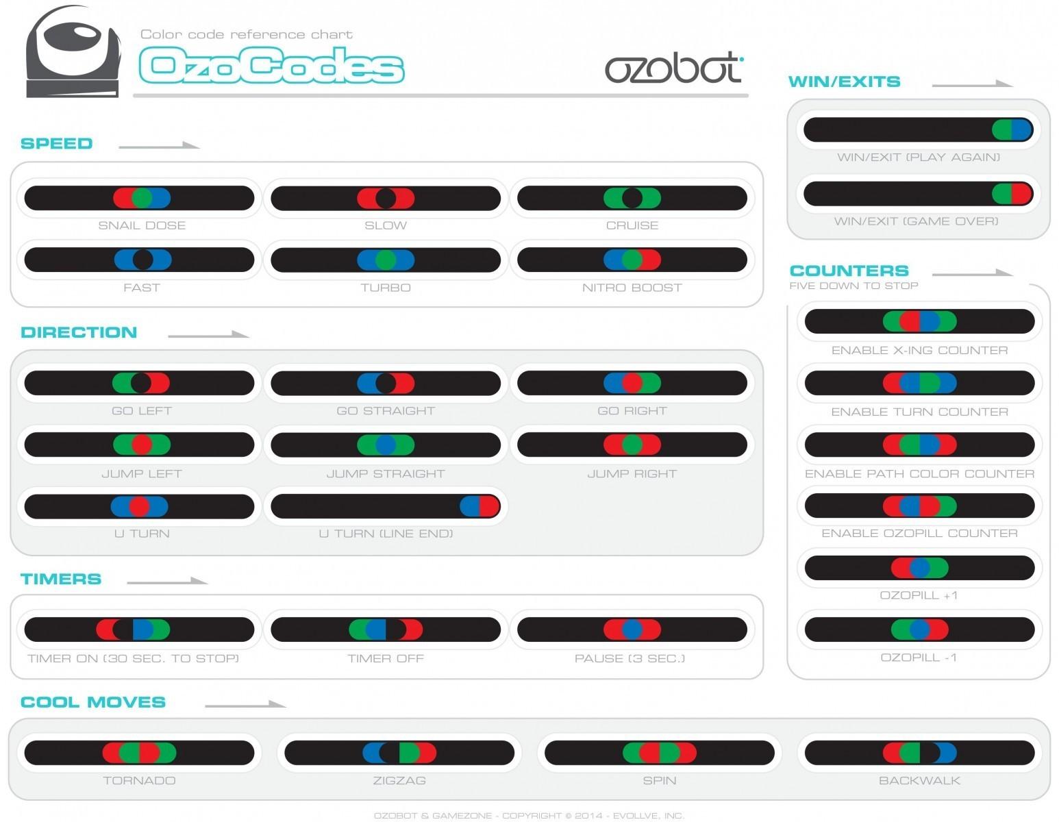 Ozobot-OzoCodes-Reference
