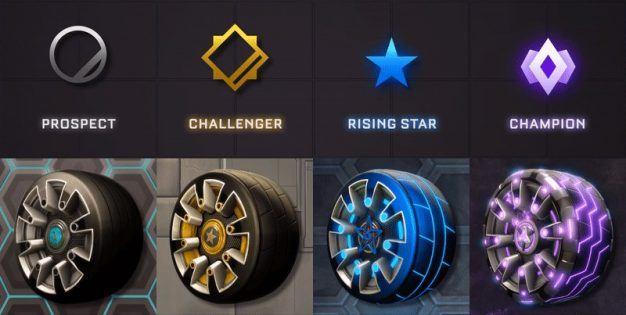 RocketLeague_Season3_Reward_Wheels1