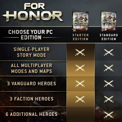 For Honor Standard Vs Starter